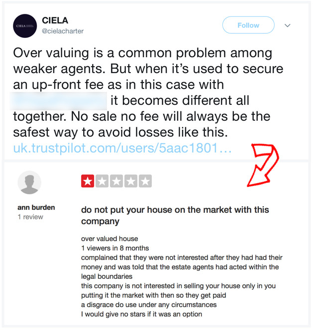 Estate Agent Fees: The Definitive Guide (2019) - TheAdvisory