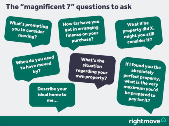 Questions estate agents should ask potential applicants